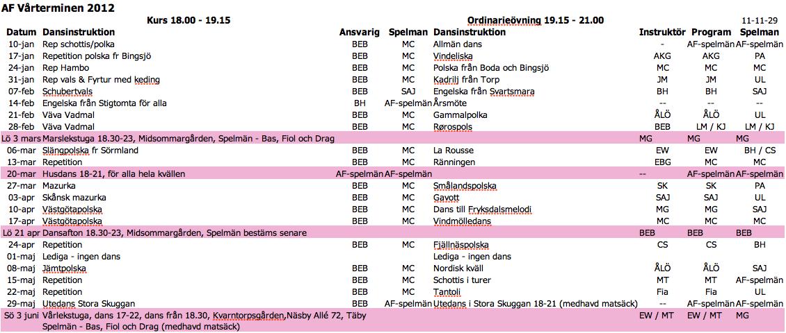 e788b1a9ee4 Mats Lundblads GAMMALDANS gada.se
