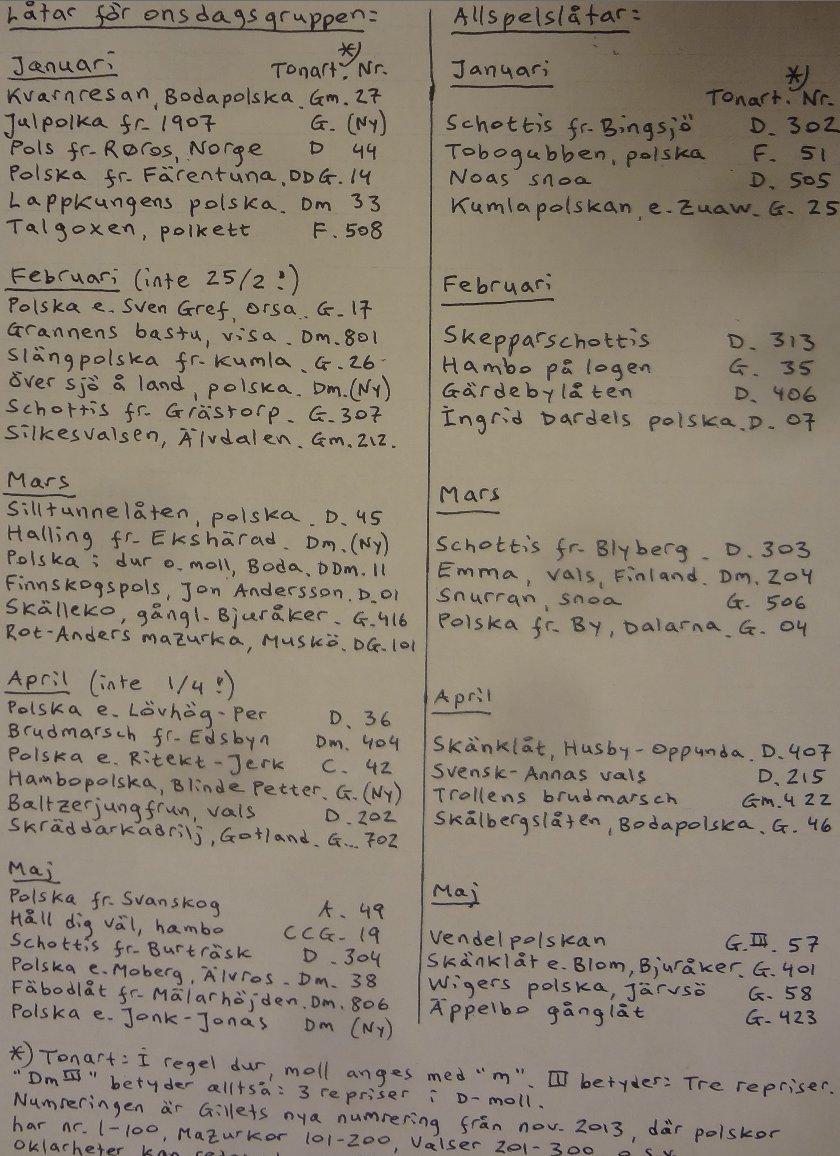 räknas papper i tennispoäng